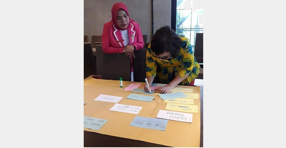 Further roll-out of DUKU trainings in Indonesia
